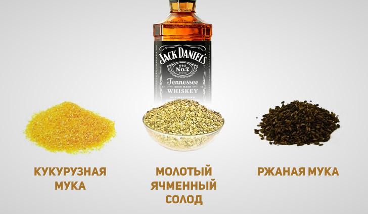 Рецепт приготовления виски в домашних условиях из самогона 366