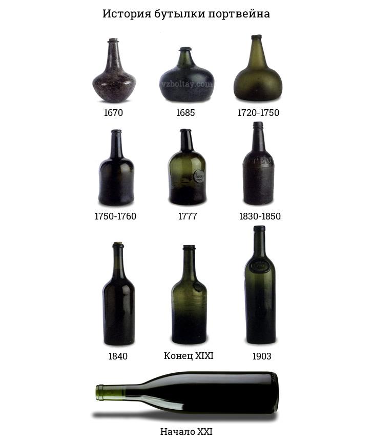История бутылок портвейна