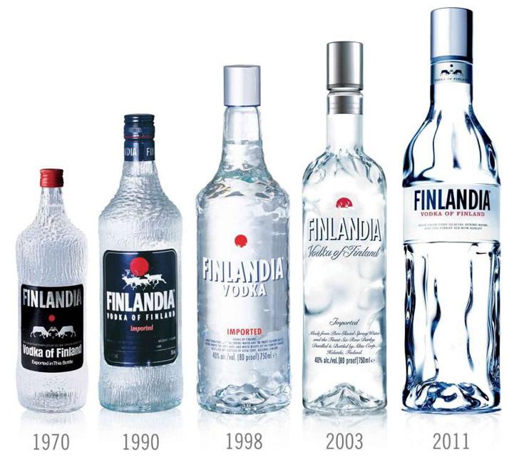 Развитие дизайна бутылки и этикетки водки Финляндия